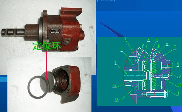 法士特变速箱维修工具手册—法士特双中间轴变速器典型结构