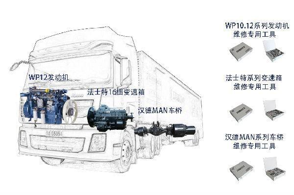 陕汽德龙x3000牵引车总成配置及田中专用工具