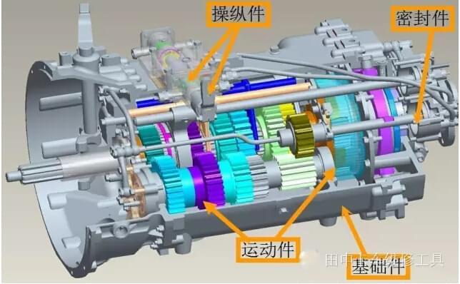 汽车波箱结构图解