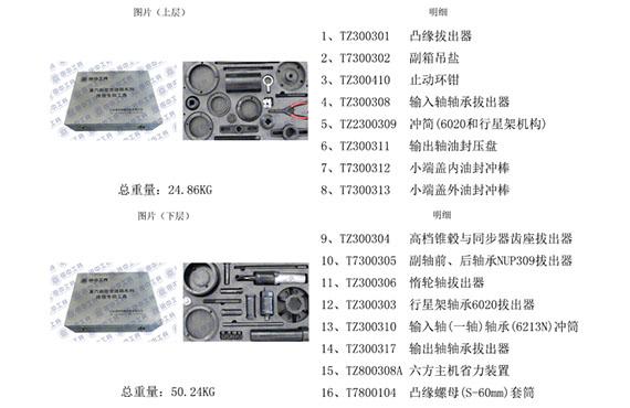 山东田中来给大家推荐重汽变速箱维修专用工具