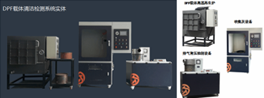 DPF载体清洁检测系统